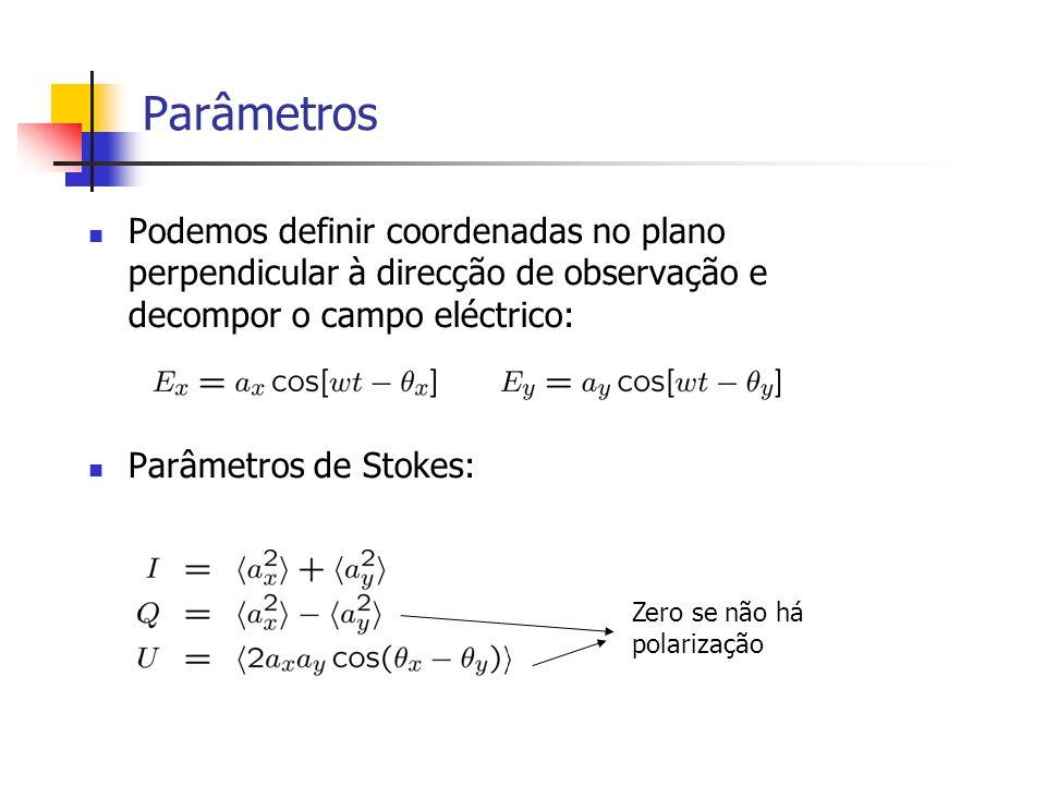 Parâmetros Podemos definir coordenadas no plano perpendicular à direcção de observação e decompor o campo eléctrico: Parâmetros de Stokes: Zero se não há polarização