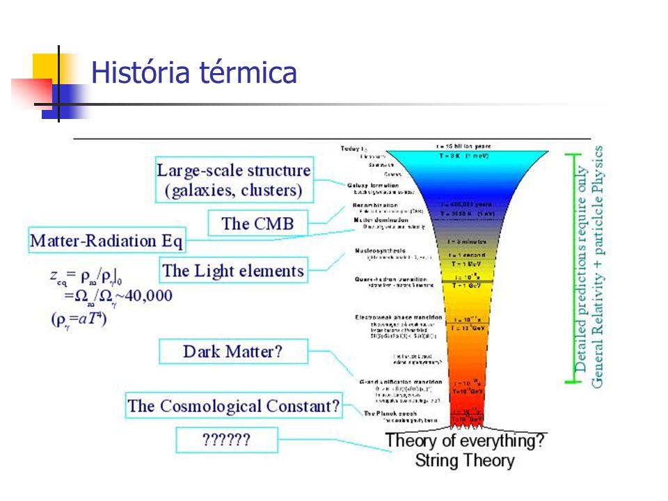 Polarização Apenas gerada através de interacções de Thomson Permite observar directamente a superfície de desacoplamento método mais directo de analisar o Universo na altura da recombinação Teste de consistência do modelo standard cosmológico: anistropias podem ser calculadas a partir dos picos medidos para a temperatura Campo tensorial – mais informação que a temperatura (resolve degenerescências) Medição das ondas gravitacionais primordiais: janela para o período inflacionário (10 -40 s)!