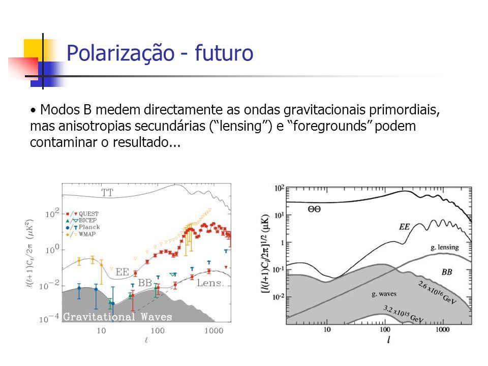Polarização - futuro Modos B medem directamente as ondas gravitacionais primordiais, mas anisotropias secundárias (lensing) e foregrounds podem contam