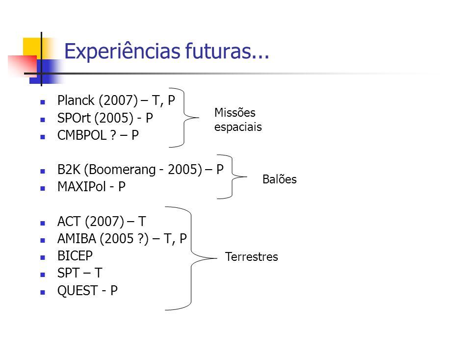 Experiências futuras... Planck (2007) – T, P SPOrt (2005) - P CMBPOL ? – P B2K (Boomerang - 2005) – P MAXIPol - P ACT (2007) – T AMIBA (2005 ?) – T, P