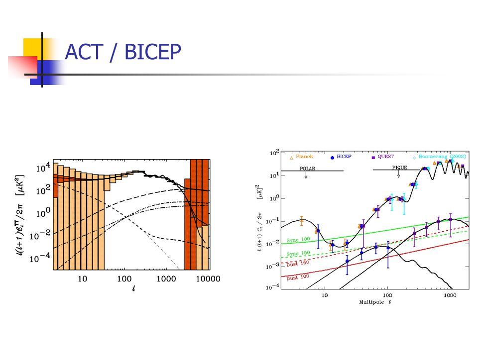 ACT / BICEP