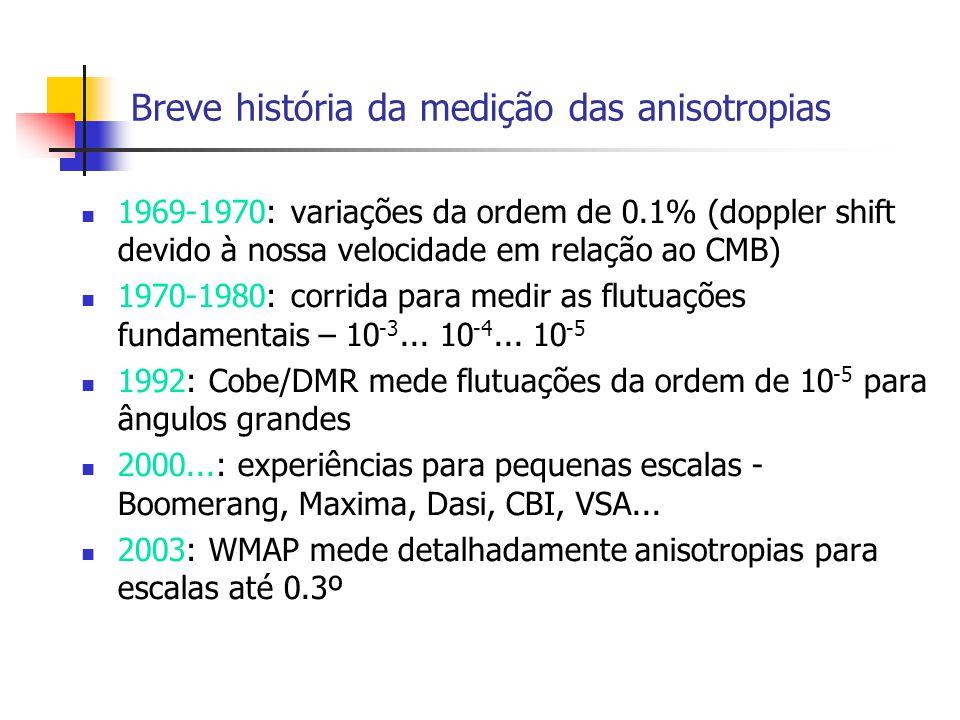 Breve história da medição das anisotropias 1969-1970: variações da ordem de 0.1% (doppler shift devido à nossa velocidade em relação ao CMB) 1970-1980