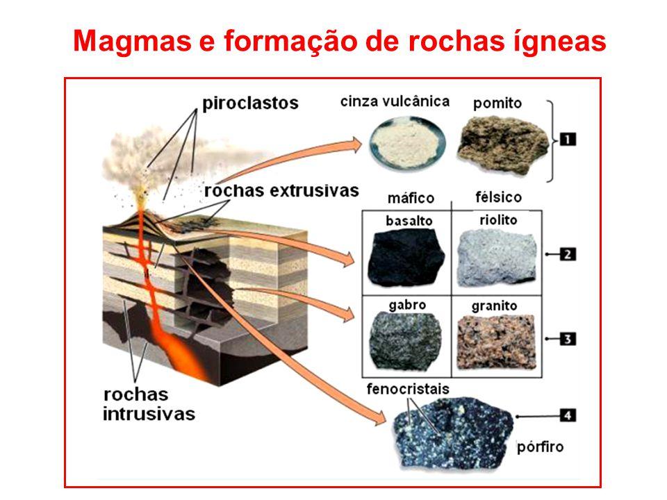 Reacções com a rocha encaixante Calor gerado pela cristalização