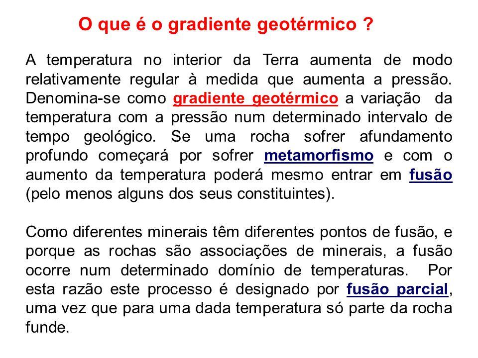 A temperatura no interior da Terra aumenta de modo relativamente regular à medida que aumenta a pressão. Denomina-se como gradiente geotérmico a varia