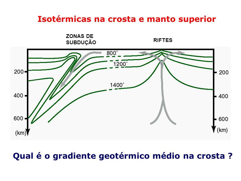 Isotérmicas na crosta e manto superior ZONAS DE SUBDUÇÃO RIFTES Qual é o gradiente geotérmico médio na crosta ?
