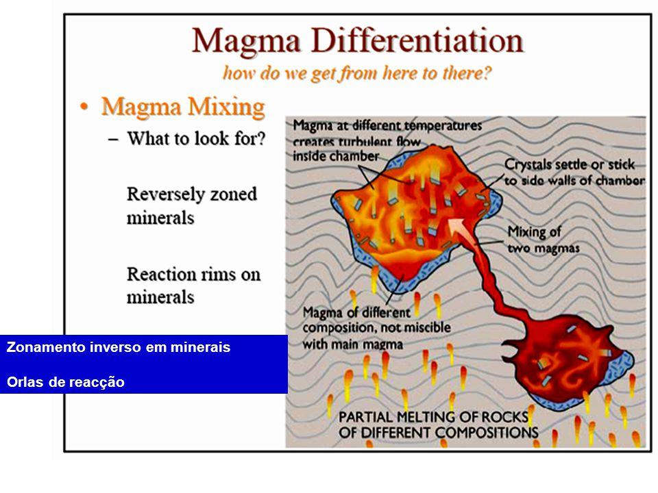 Zonamento inverso em minerais Orlas de reacção