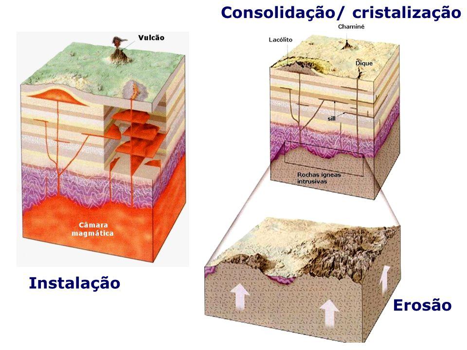 Instalação Erosão Consolidação/ cristalização