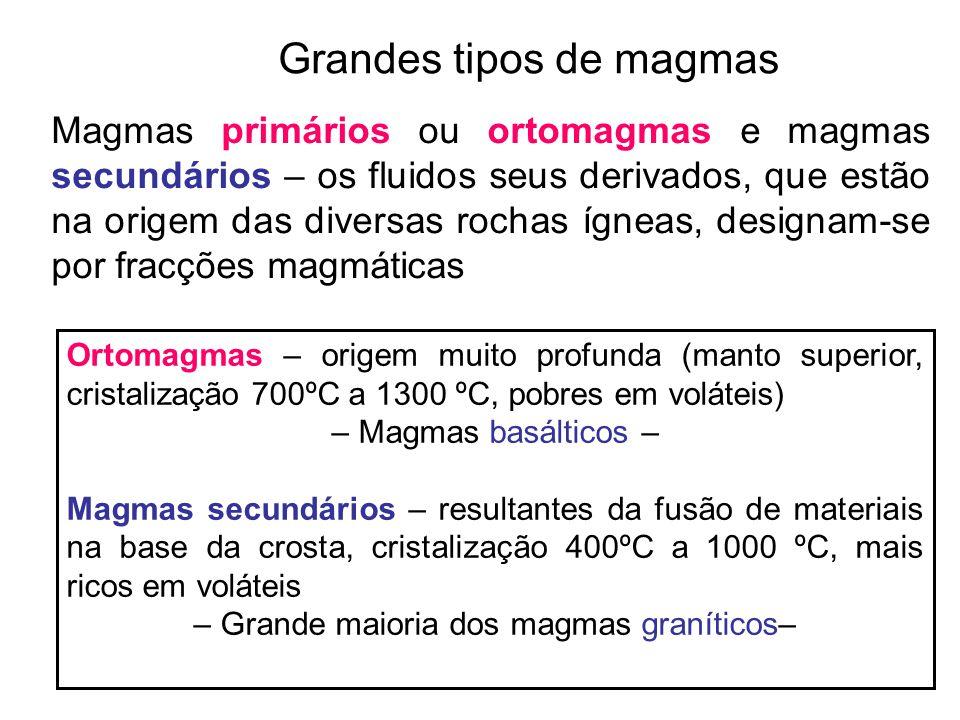 Magmas primários ou ortomagmas e magmas secundários – os fluidos seus derivados, que estão na origem das diversas rochas ígneas, designam-se por fracç