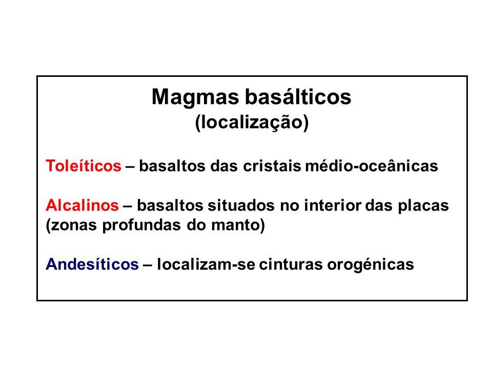 Magmas basálticos (localização) Toleíticos – basaltos das cristais médio-oceânicas Alcalinos – basaltos situados no interior das placas (zonas profund