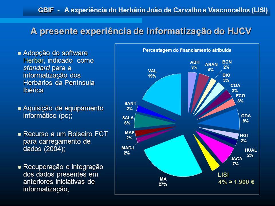 GBIF GBIF - A experiência do Herbário João de Carvalho e Vasconcellos (LISI) Percentagem do financiamento atribuída ABH 3% ARAN 4% BCN 2% BIO 3% COA 3