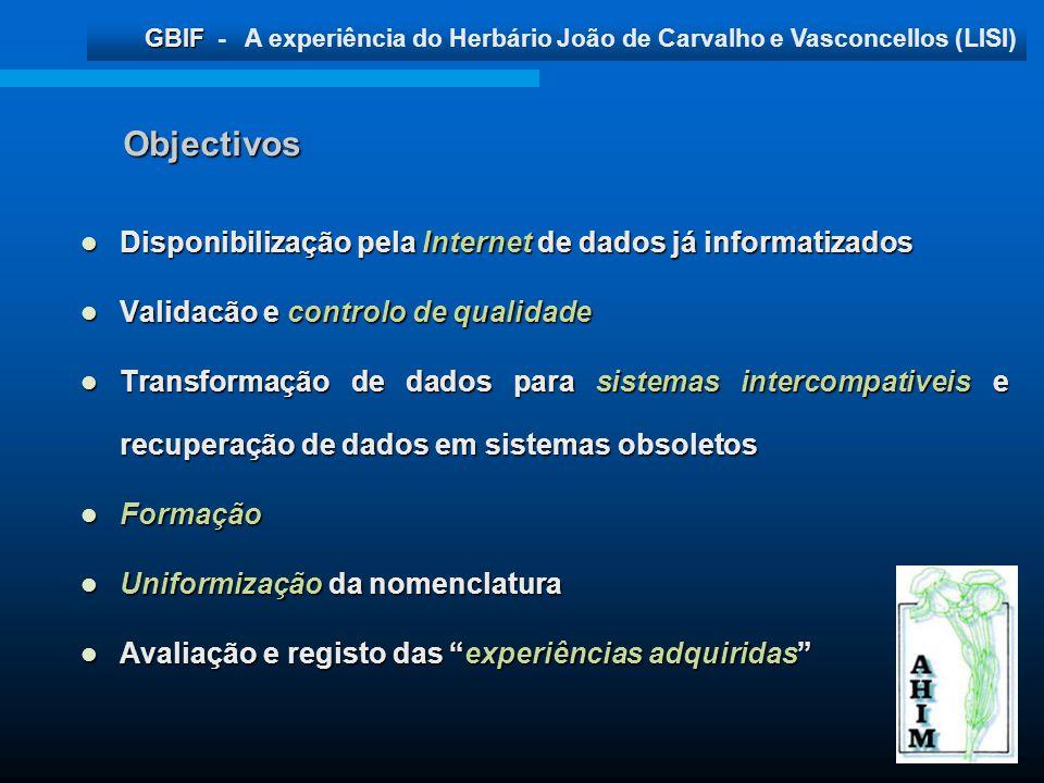 GBIF GBIF - A experiência do Herbário João de Carvalho e Vasconcellos (LISI) Perspectivas futuras Georeferenciação das colheitas Georeferenciação das colheitas –Em que tipo de coords.