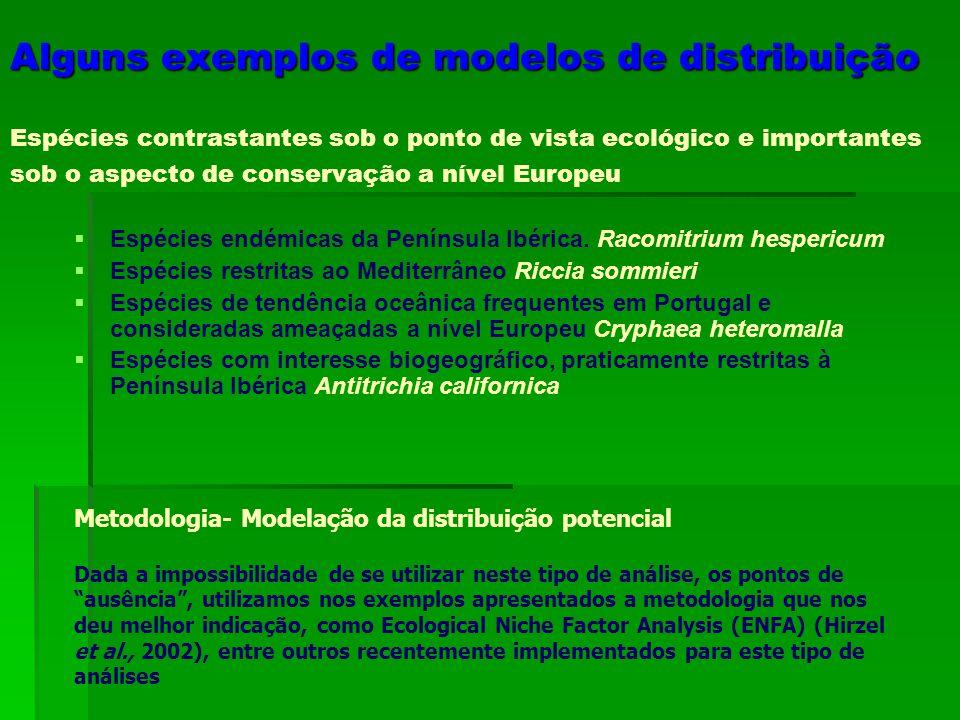 Alguns exemplos de modelos de distribuição Alguns exemplos de modelos de distribuição Espécies contrastantes sob o ponto de vista ecológico e importantes sob o aspecto de conservação a nível Europeu Espécies endémicas da Península Ibérica.