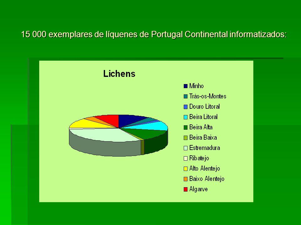 15 000 exemplares de líquenes de Portugal Continental informatizados: