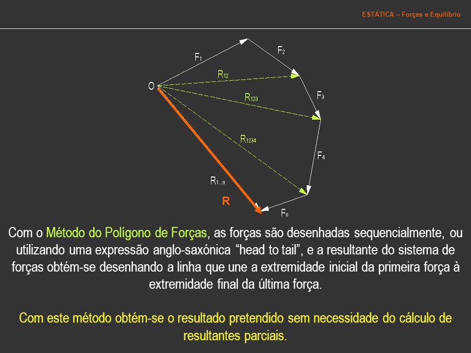 Com o Método do Polígono de Forças, as forças são desenhadas sequencialmente, ou utilizando uma expressão anglo-saxónica head to tail, e a resultante