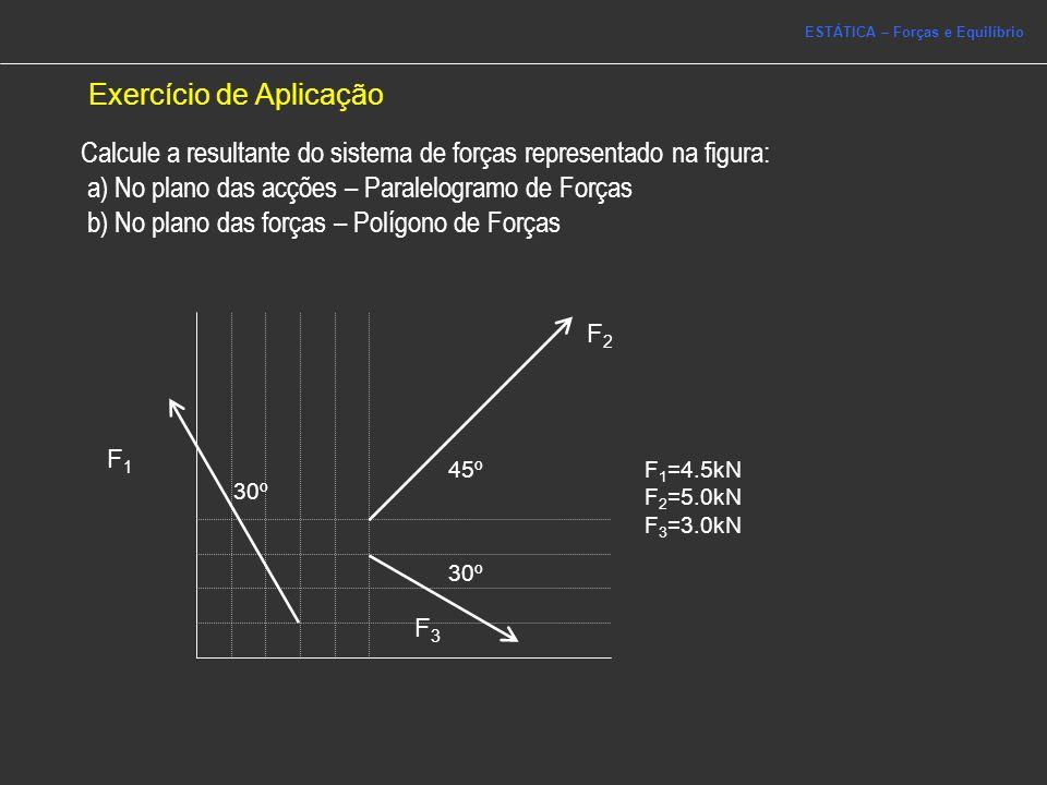 F1F1 F2F2 F3F3 45º 30º F 1 =4.5kN F 2 =5.0kN F 3 =3.0kN Calcule a resultante do sistema de forças representado na figura: a) No plano das acções – Par