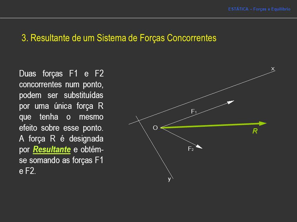 3. Resultante de um Sistema de Forças Concorrentes Duas forças F1 e F2 concorrentes num ponto, podem ser substituídas por uma única força R que tenha