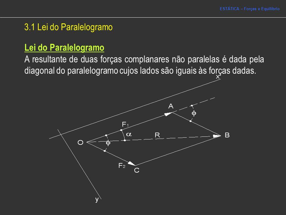 3.1 Lei do Paralelogramo Lei do Paralelogramo A resultante de duas forças complanares não paralelas é dada pela diagonal do paralelogramo cujos lados