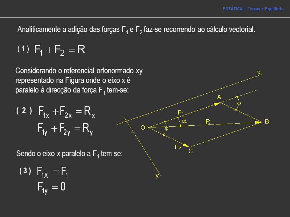 Elevando ao quadrado os dois membros das equações ( 4 ): Adicionando ordenadamente as equações anteriores tem-se: Simplificando: ( 5 ) Substituindo ( 3 ) em ( 2 ) obtém-se: (na direcção x) (na direcção y) ( 4 ) ESTÁTICA – Forças e Equilíbrio