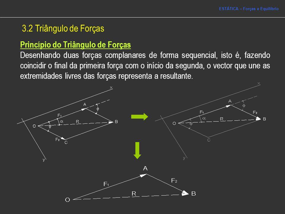 3.3 Polígono de Forças O Principio do Triângulo de Forças pode ser generalizado para qualquer número de forças concorrentes num ponto, passando a designar-se Polígono de Forças, já que a figura geométrica que se obtém não é um triângulo mas sim um polígono.