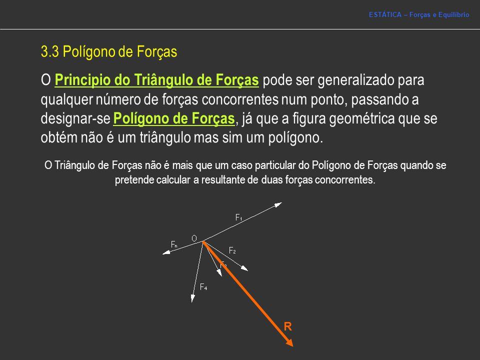 3.3 Polígono de Forças O Principio do Triângulo de Forças pode ser generalizado para qualquer número de forças concorrentes num ponto, passando a desi