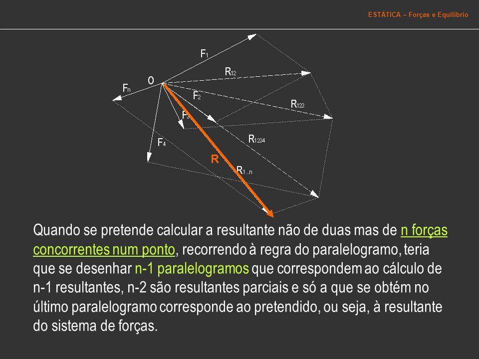 Quando se pretende calcular a resultante não de duas mas de n forças concorrentes num ponto, recorrendo à regra do paralelogramo, teria que se desenha