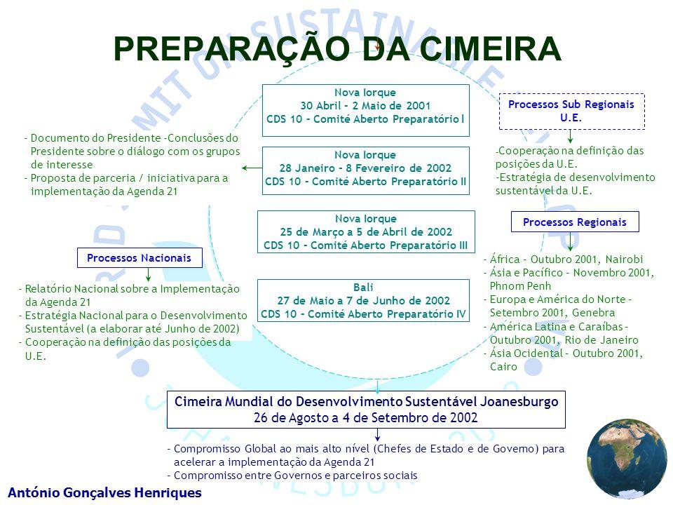 António Gonçalves Henriques PREPARAÇÃO DA CIMEIRA Nova Iorque 30 Abril – 2 Maio de 2001 CDS 10 – Comité Aberto Preparatório I Nova Iorque 28 Janeiro –