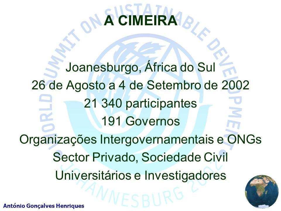 A CIMEIRA Joanesburgo, África do Sul 26 de Agosto a 4 de Setembro de 2002 21 340 participantes 191 Governos Organizações Intergovernamentais e ONGs Sector Privado, Sociedade Civil Universitários e Investigadores