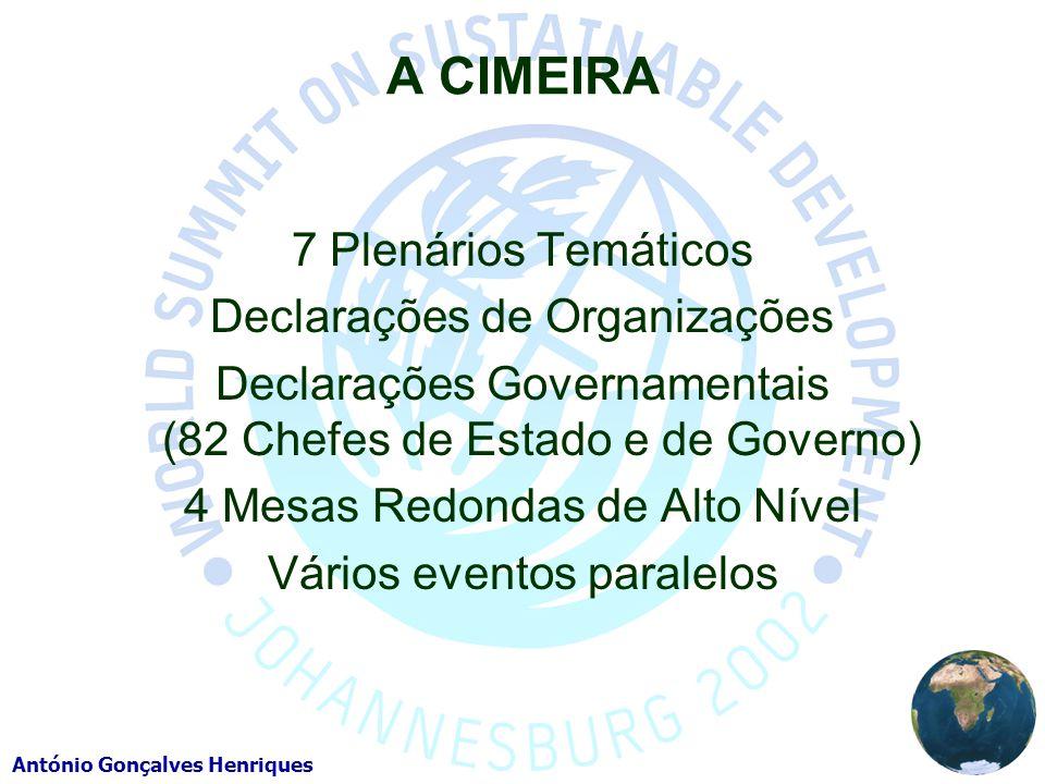 António Gonçalves Henriques A CIMEIRA 7 Plenários Temáticos Declarações de Organizações Declarações Governamentais (82 Chefes de Estado e de Governo) 4 Mesas Redondas de Alto Nível Vários eventos paralelos