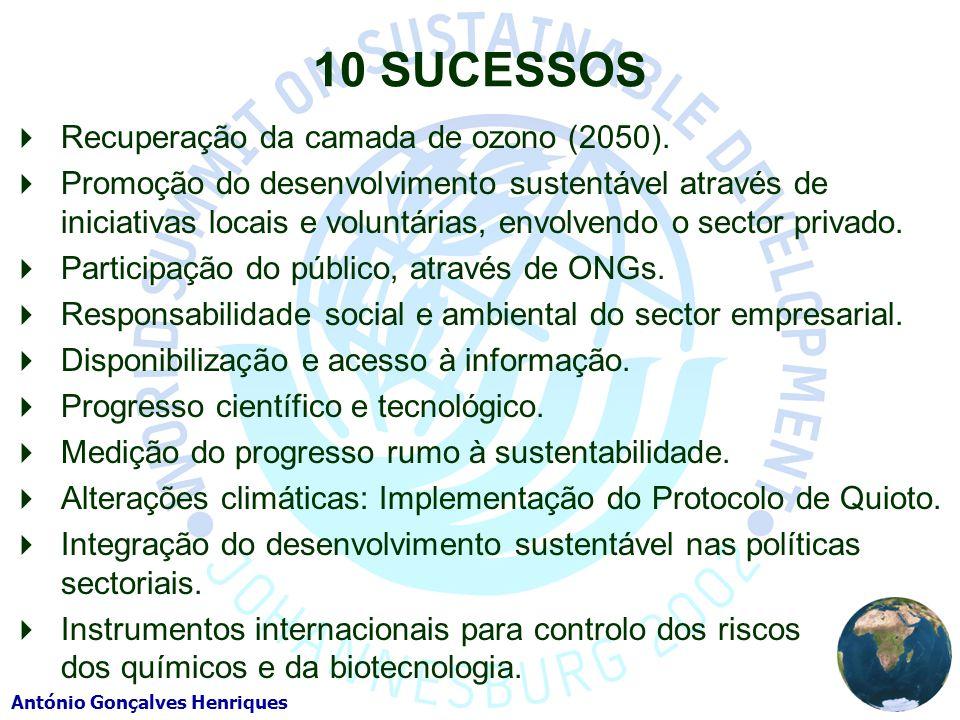 António Gonçalves Henriques 10 SUCESSOS Recuperação da camada de ozono (2050). Promoção do desenvolvimento sustentável através de iniciativas locais e