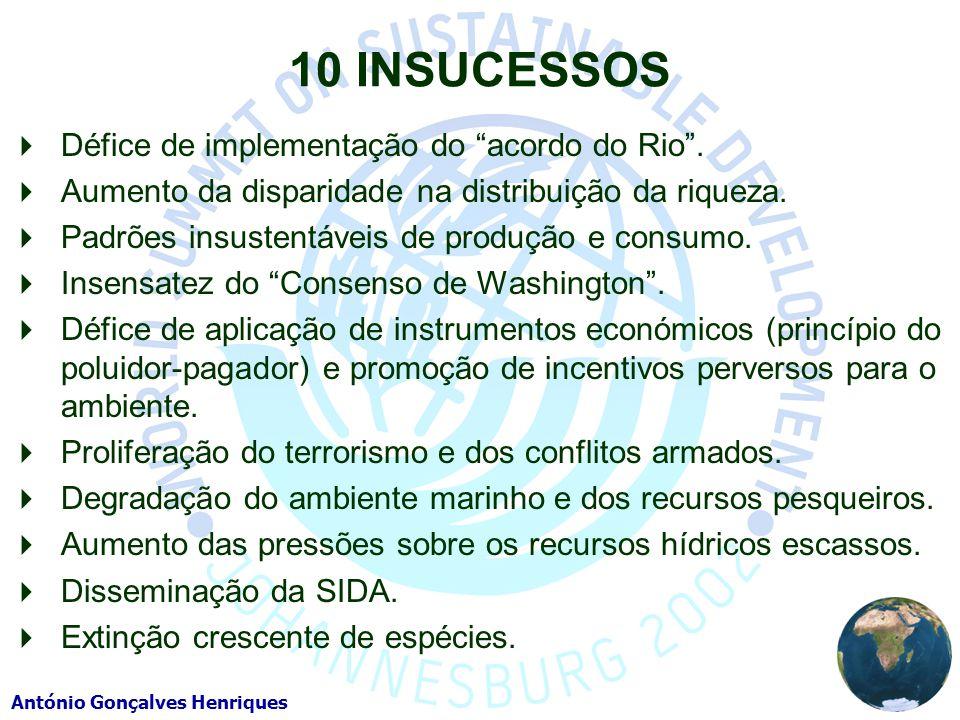 António Gonçalves Henriques 10 INSUCESSOS Défice de implementação do acordo do Rio. Aumento da disparidade na distribuição da riqueza. Padrões insuste