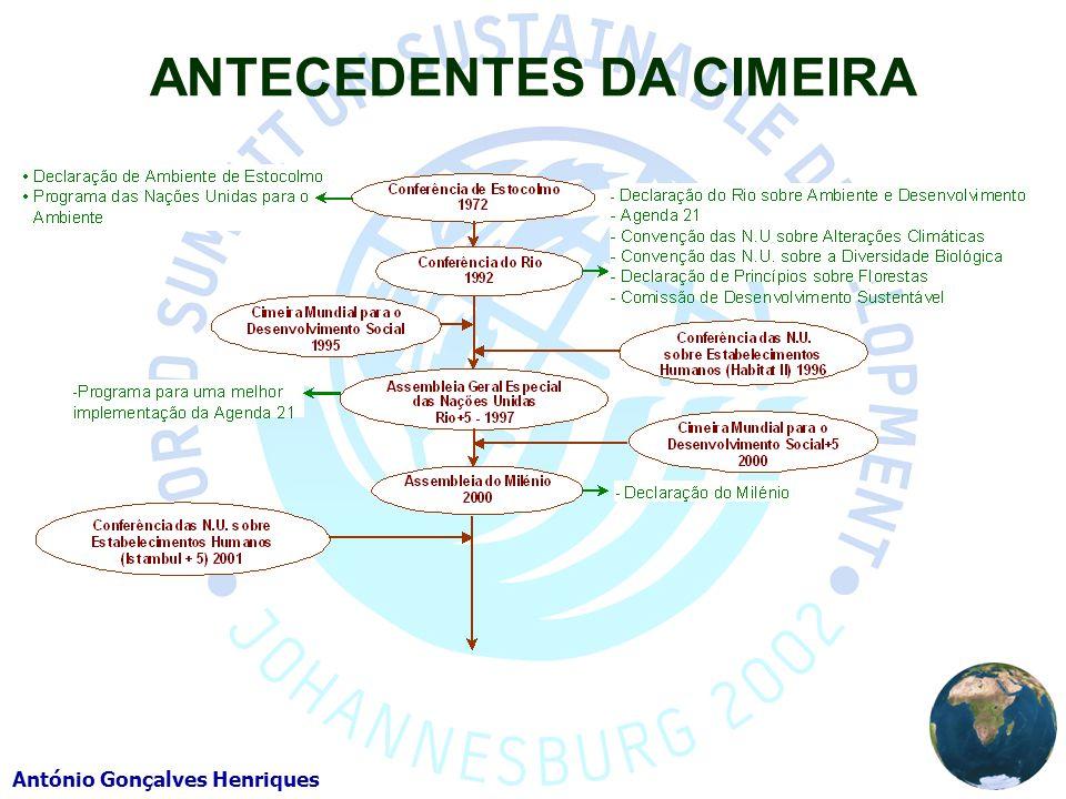 António Gonçalves Henriques ANTECEDENTES DA CIMEIRA