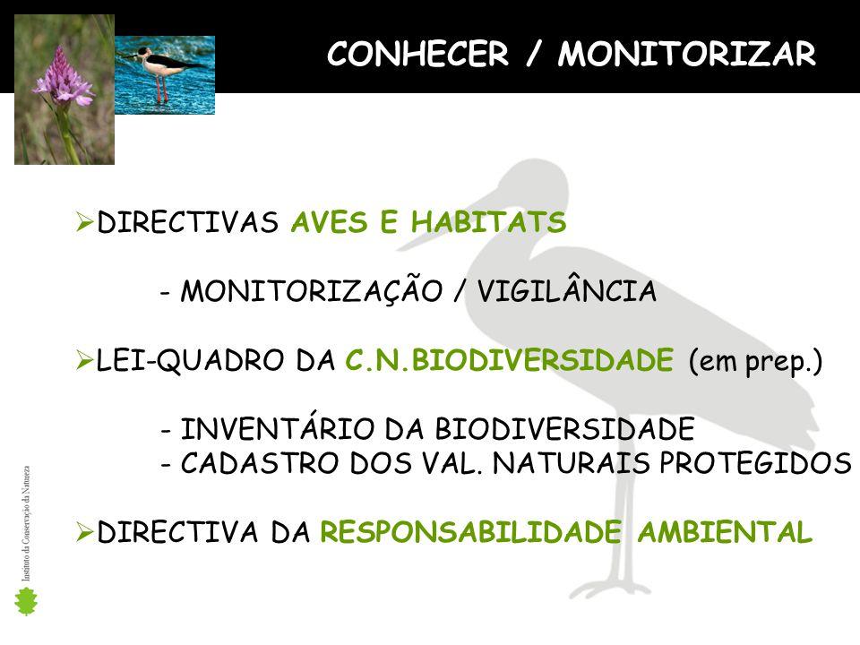 CONHECER / MONITORIZAR DIRECTIVAS AVES E HABITATS - MONITORIZAÇÃO / VIGILÂNCIA LEI-QUADRO DA C.N.BIODIVERSIDADE (em prep.) - INVENTÁRIO DA BIODIVERSIDADE - CADASTRO DOS VAL.