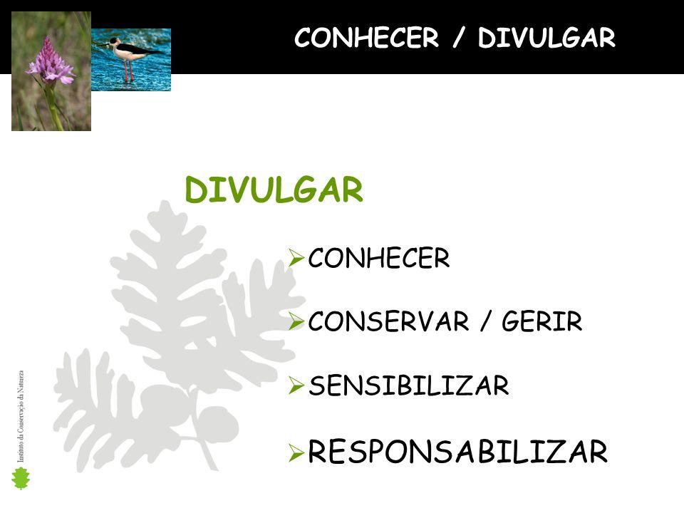 CONHECER / DIVULGAR DIVULGAR CONHECER CONSERVAR / GERIR SENSIBILIZAR RESPONSABILIZAR