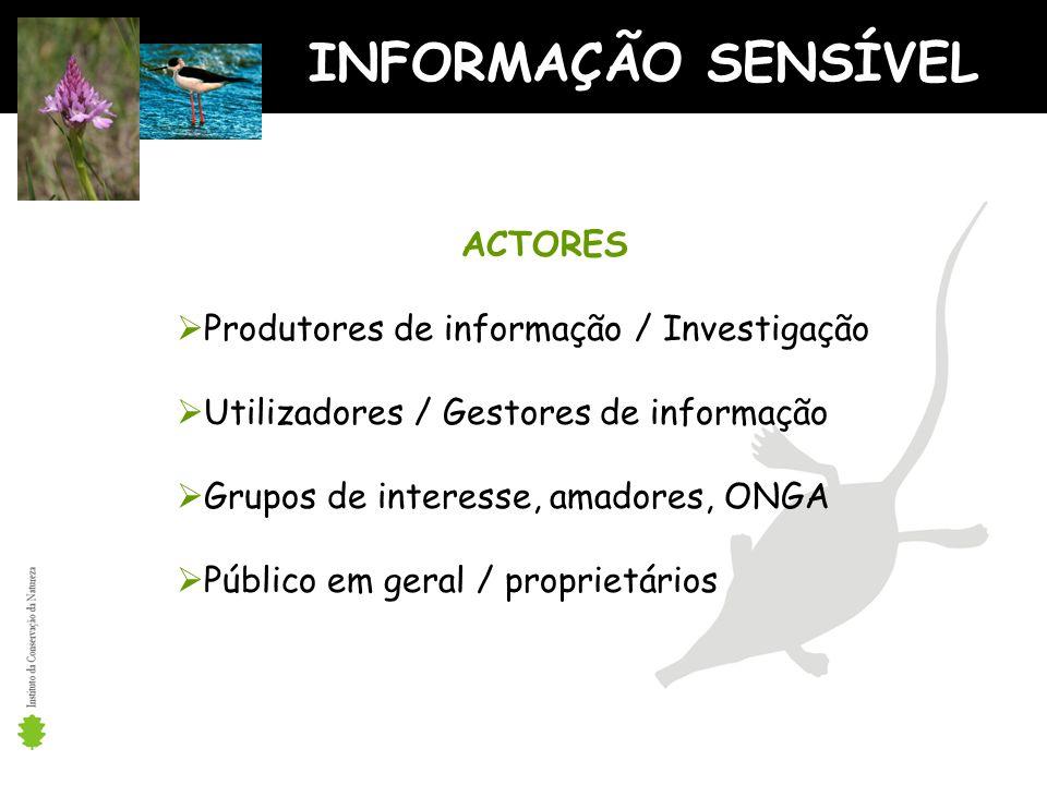 INFORMAÇÃO SENSÍVEL ACTORES Produtores de informação / Investigação Utilizadores / Gestores de informação Grupos de interesse, amadores, ONGA Público em geral / proprietários