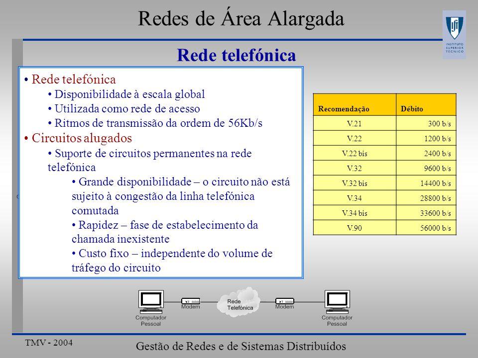 TMV - 2004 Gestão de Redes e de Sistemas Distribuídos Redes de Área Alargada Rede telefónica Disponibilidade à escala global Utilizada como rede de acesso Ritmos de transmissão da ordem de 56Kb/s Circuitos alugados Suporte de circuitos permanentes na rede telefónica Grande disponibilidade – o circuito não está sujeito à congestão da linha telefónica comutada Rapidez – fase de estabelecimento da chamada inexistente Custo fixo – independente do volume de tráfego do circuito RecomendaçãoDébito V.21300 b/s V.221200 b/s V.22 bis2400 b/s V.329600 b/s V.32 bis14400 b/s V.3428800 b/s V.34 bis33600 b/s V.9056000 b/s