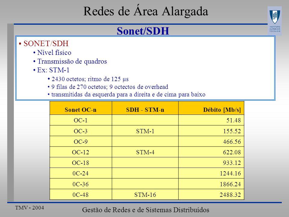 TMV - 2004 Gestão de Redes e de Sistemas Distribuídos Redes de Área Alargada Sonet/SDH SONET/SDH Nível físico Transmissão de quadros Ex: STM-1 2430 octetos; ritmo de 125 µs 9 filas de 270 octetos; 9 octectos de overhead transmitidas da esquerda para a direita e de cima para baixo Sonet OC-nSDH - STM-nDébito [Mb/s] OC-1 51.48 OC-3STM-1155.52 OC-9 466.56 OC-12STM-4622.08 OC-18 933.12 0C-24 1244.16 0C-36 1866.24 0C-48STM-162488.32