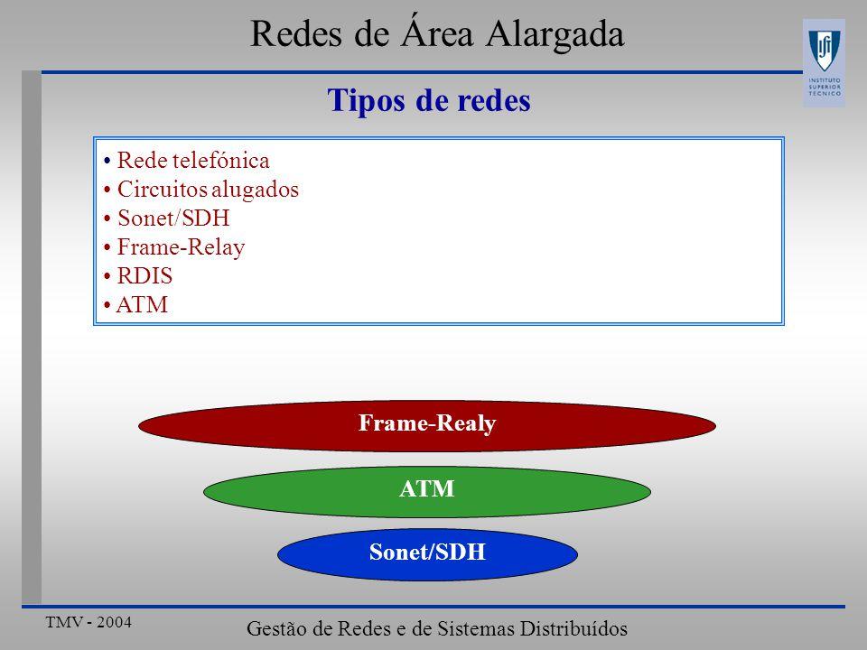TMV - 2004 Gestão de Redes e de Sistemas Distribuídos Redes de Área Alargada Tipos de redes Rede telefónica Circuitos alugados Sonet/SDH Frame-Relay RDIS ATM Sonet/SDH ATM Frame-Realy