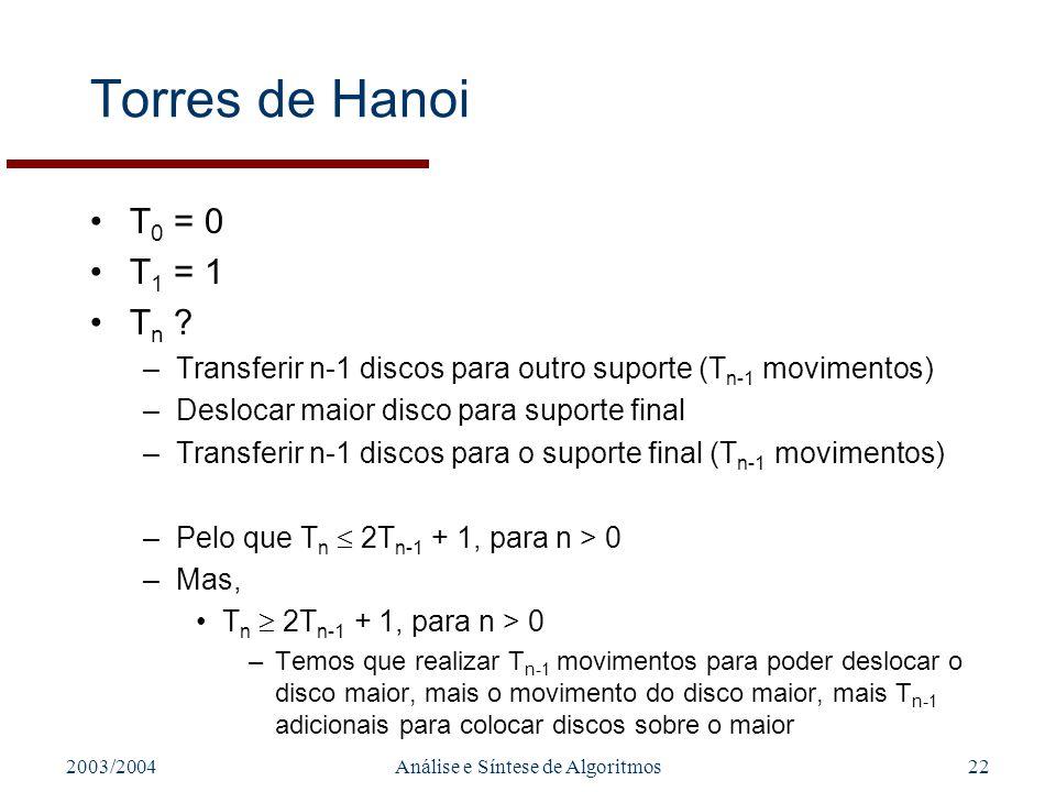 2003/2004Análise e Síntese de Algoritmos22 Torres de Hanoi T 0 = 0 T 1 = 1 T n ? –Transferir n-1 discos para outro suporte (T n-1 movimentos) –Desloca