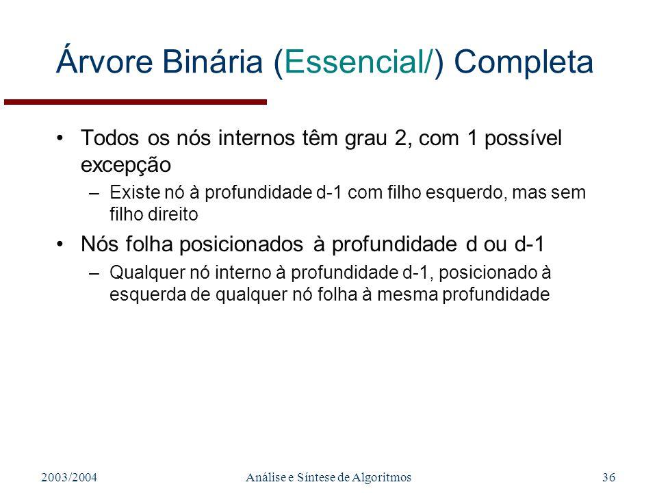 2003/2004Análise e Síntese de Algoritmos36 Árvore Binária (Essencial/) Completa Todos os nós internos têm grau 2, com 1 possível excepção –Existe nó à