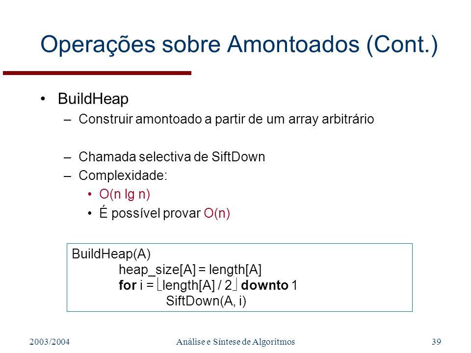 2003/2004Análise e Síntese de Algoritmos39 Operações sobre Amontoados (Cont.) BuildHeap –Construir amontoado a partir de um array arbitrário –Chamada