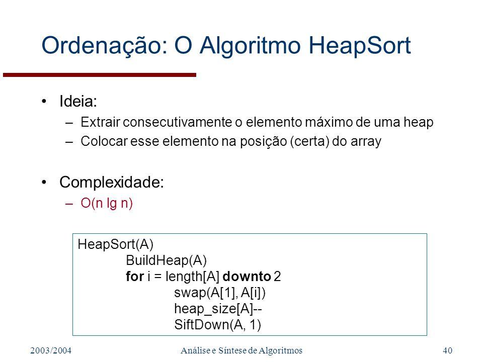 2003/2004Análise e Síntese de Algoritmos40 Ordenação: O Algoritmo HeapSort Ideia: –Extrair consecutivamente o elemento máximo de uma heap –Colocar ess