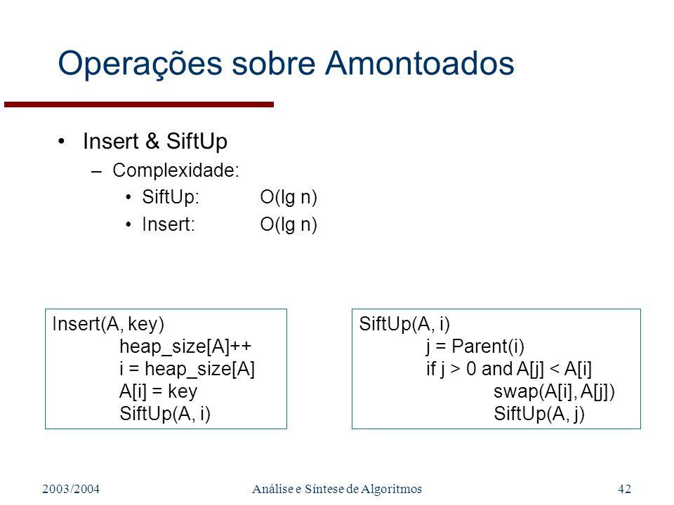 2003/2004Análise e Síntese de Algoritmos42 Operações sobre Amontoados Insert & SiftUp –Complexidade: SiftUp:O(lg n) Insert:O(lg n) Insert(A, key) heap