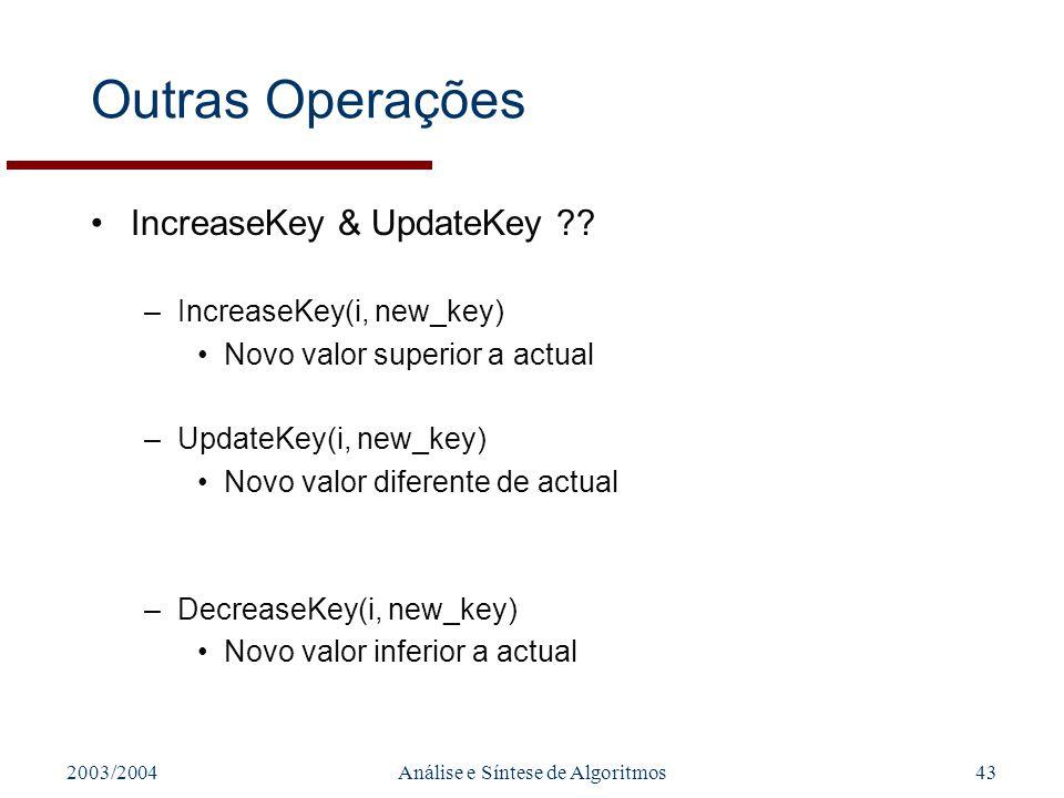 2003/2004Análise e Síntese de Algoritmos43 Outras Operações IncreaseKey & UpdateKey ?? –IncreaseKey(i, new_key) Novo valor superior a actual –UpdateKe