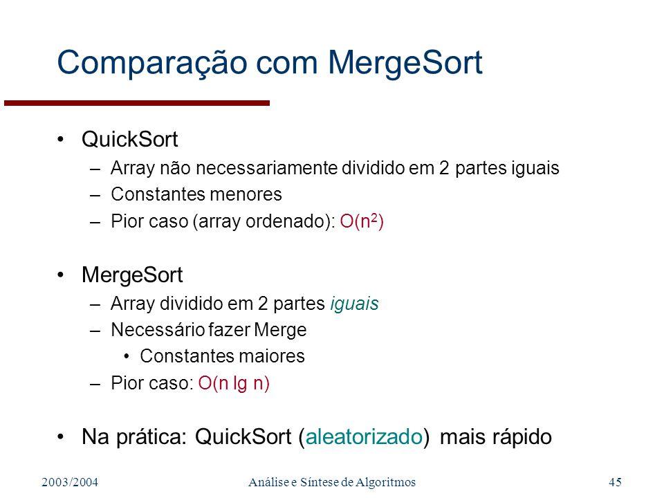 2003/2004Análise e Síntese de Algoritmos45 Comparação com MergeSort QuickSort –Array não necessariamente dividido em 2 partes iguais –Constantes menor