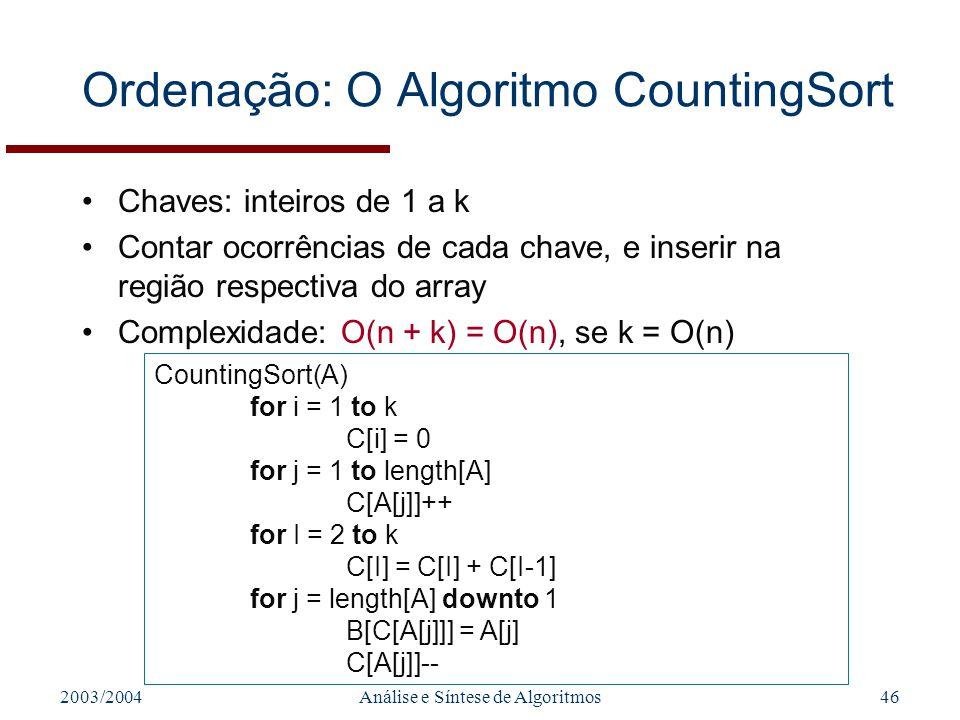 2003/2004Análise e Síntese de Algoritmos46 Ordenação: O Algoritmo CountingSort Chaves: inteiros de 1 a k Contar ocorrências de cada chave, e inserir n