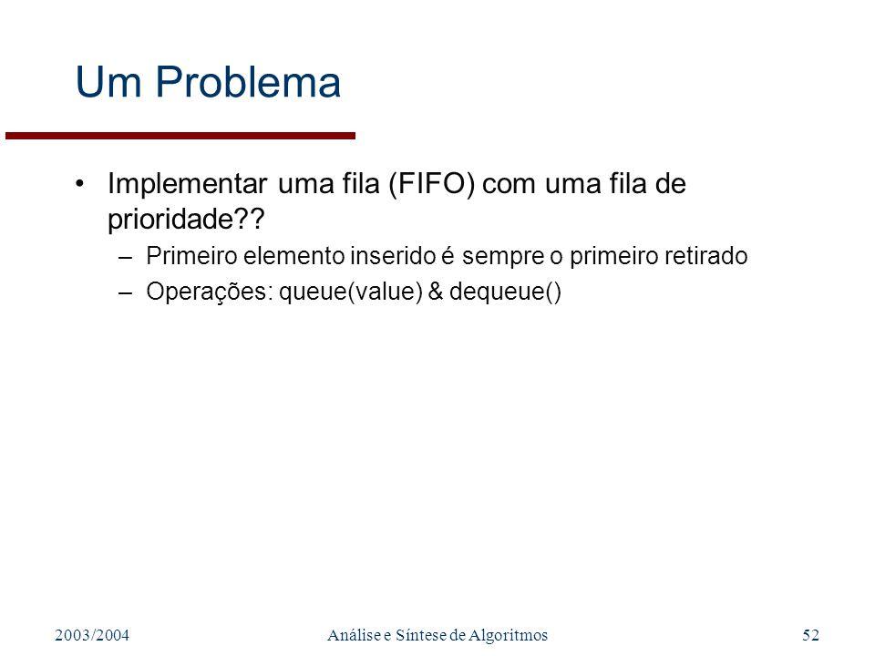 2003/2004Análise e Síntese de Algoritmos52 Um Problema Implementar uma fila (FIFO) com uma fila de prioridade?? –Primeiro elemento inserido é sempre o