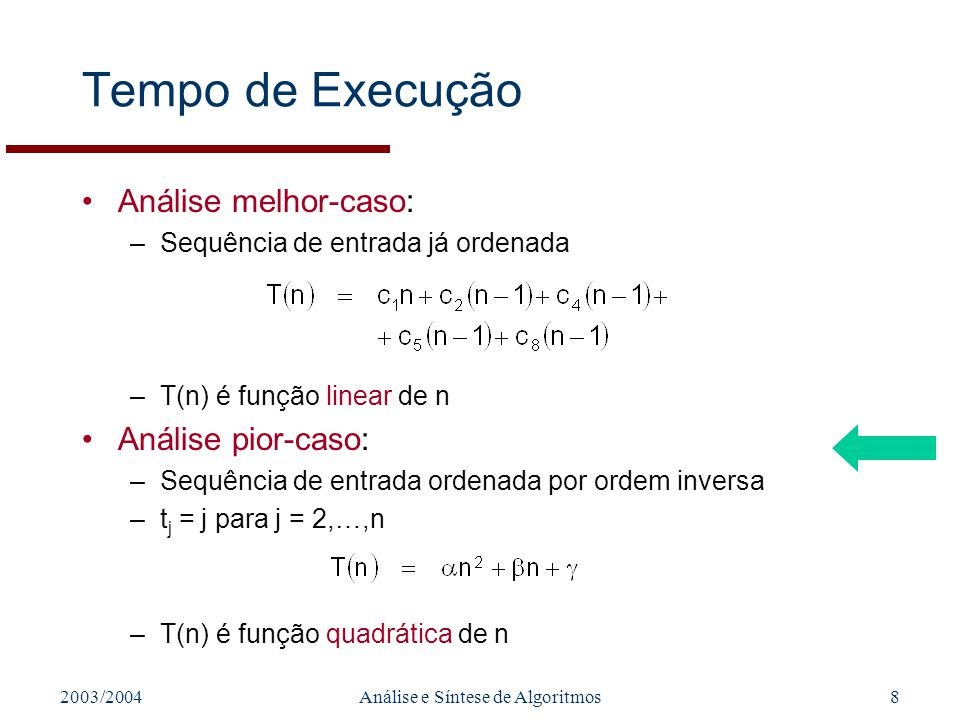 2003/2004Análise e Síntese de Algoritmos8 Tempo de Execução Análise melhor-caso: –Sequência de entrada já ordenada –T(n) é função linear de n Análise
