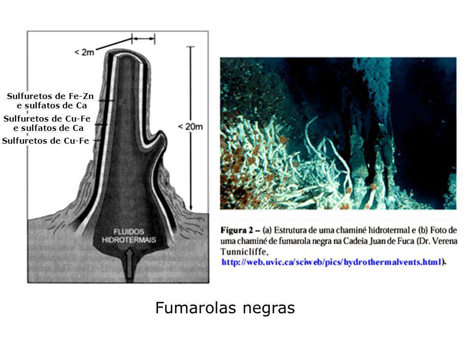 Sulfuretos de Fe-Zn e sulfatos de Ca Sulfuretos de Cu-Fe e sulfatos de Ca Fumarolas negras