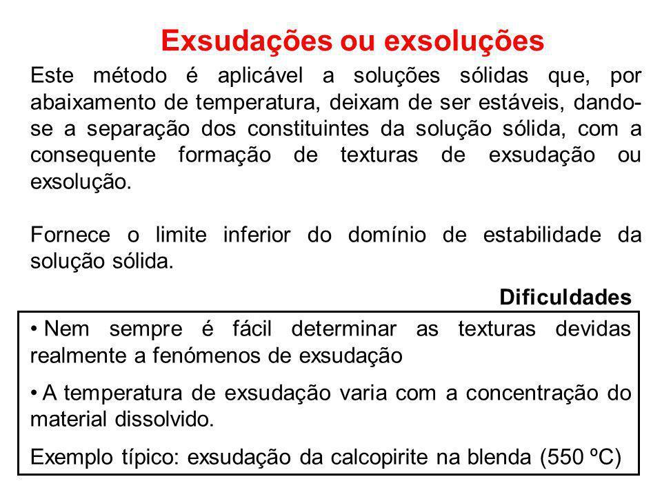 Exsudações ou exsoluções Este método é aplicável a soluções sólidas que, por abaixamento de temperatura, deixam de ser estáveis, dando- se a separação
