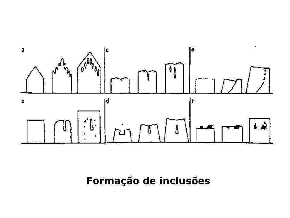 Formação de inclusões